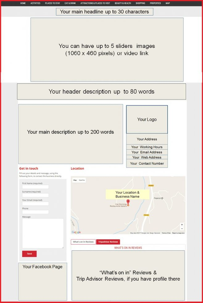 Sales Page Layout when Advertise in Stoke-on-Trent
